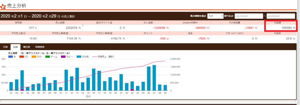 2月の収支の画像